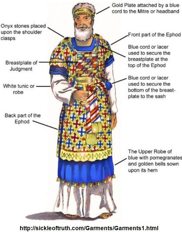 Priestly garments study
